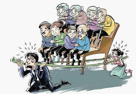 中国人口老龄化带来的影响总结