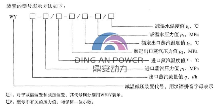 減溫減壓型號表示方法750x375.jpg