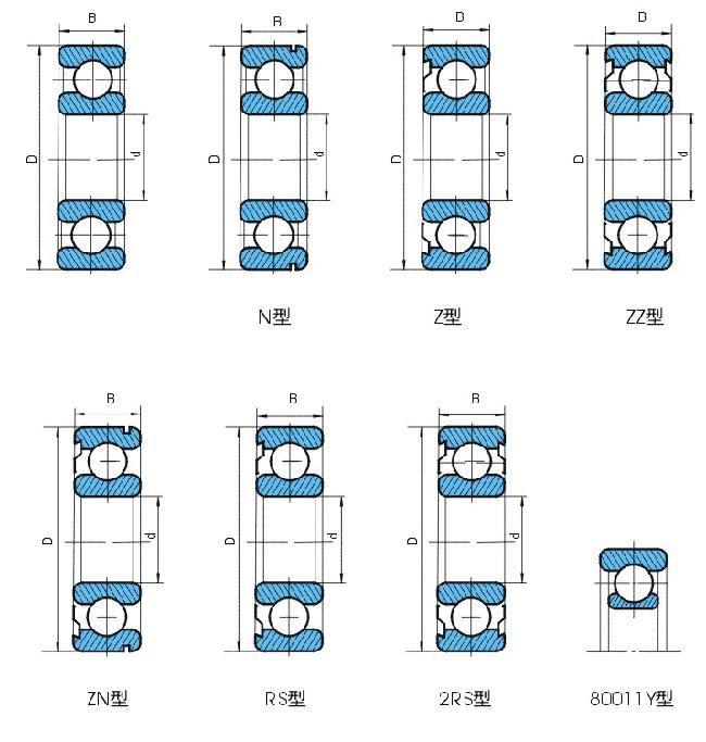 3深溝球軸承.png