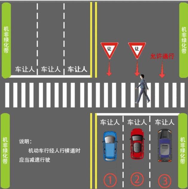 石家庄新手司机必须了解的交通规则