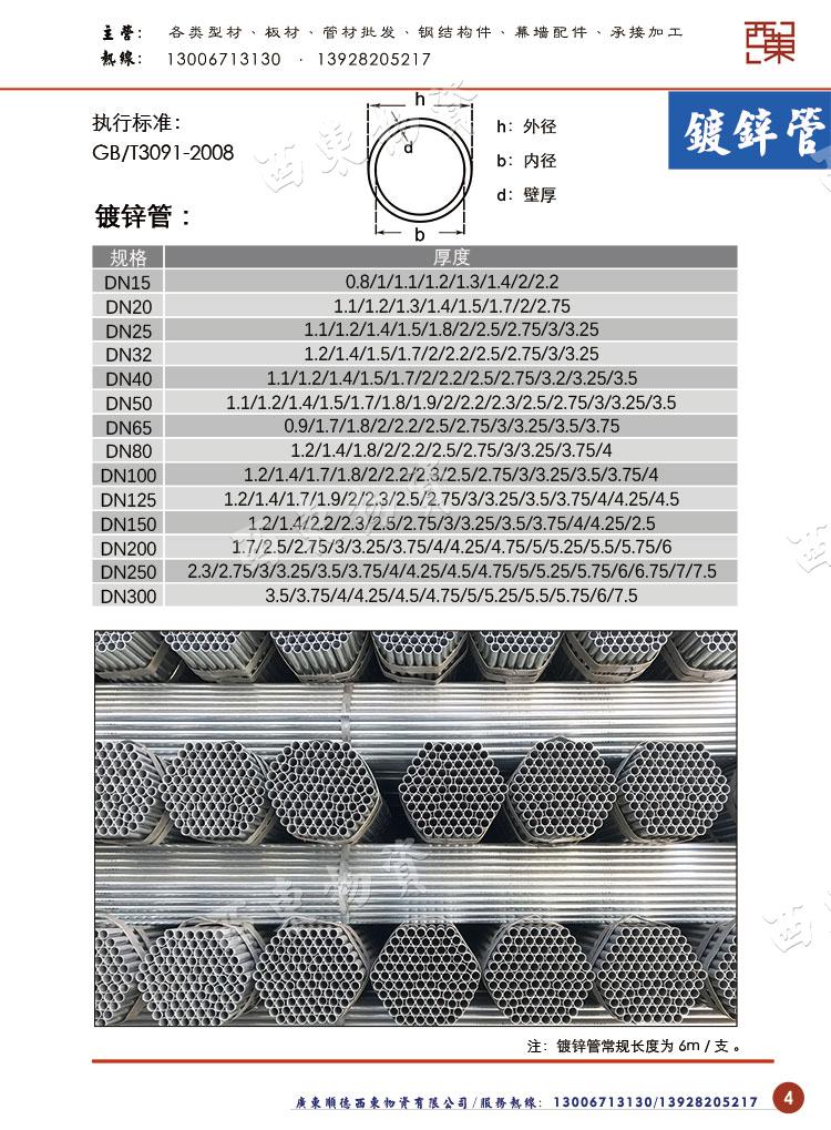 镀锌管规格.jpg