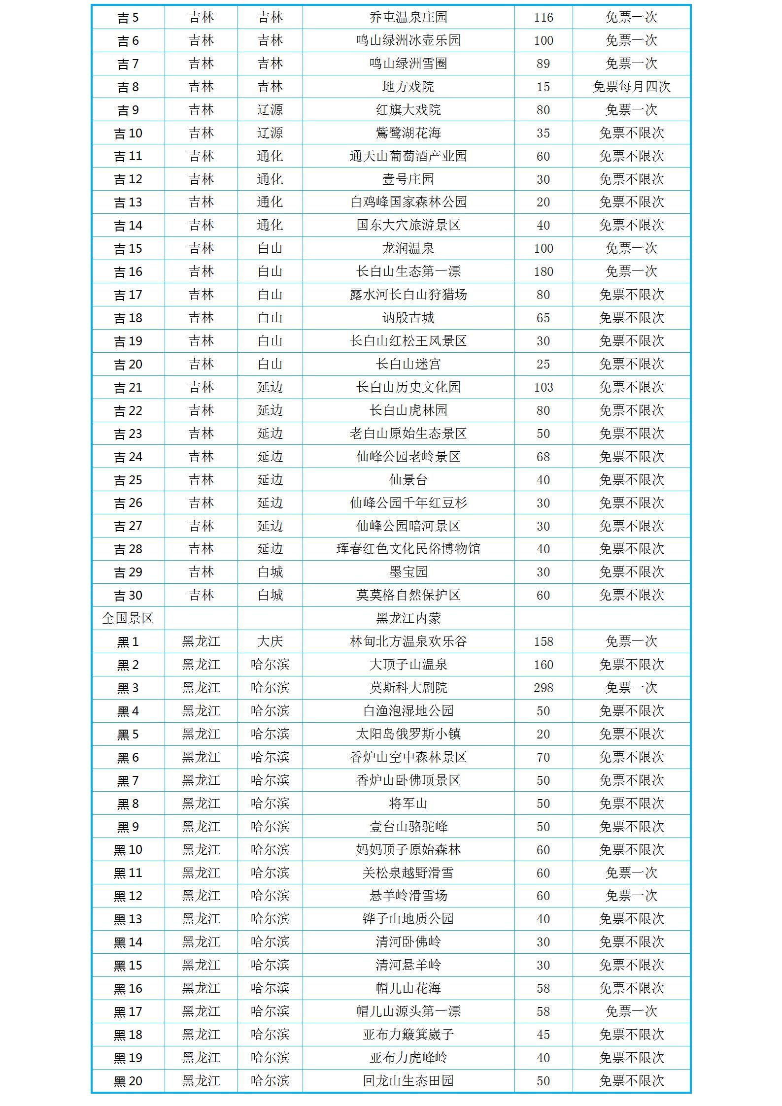 2019年锦绣江山全国旅游年票北京版场馆名单_16.jpg