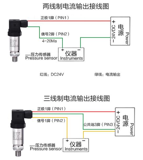 卫生型夜里变送器的接线方式