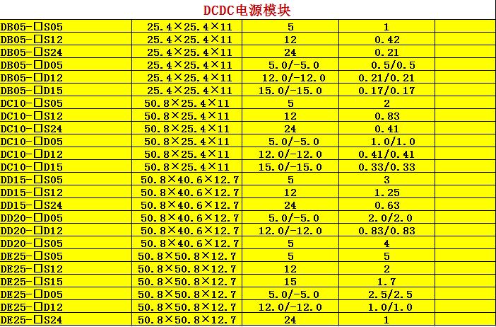 dc-dc电源模块报价单.png
