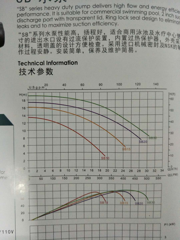 SB水泵性能曲線.jpg