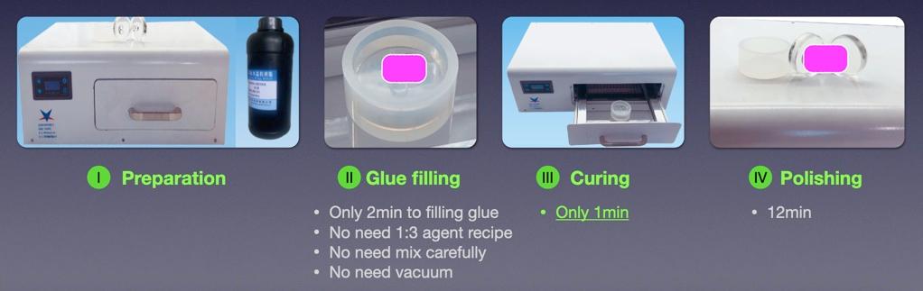 自动化冷热镶嵌机