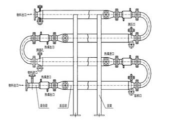 管式反应器内部结构