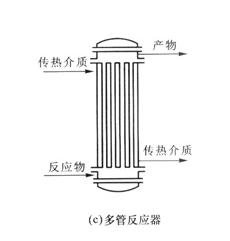 多管式反应器结构